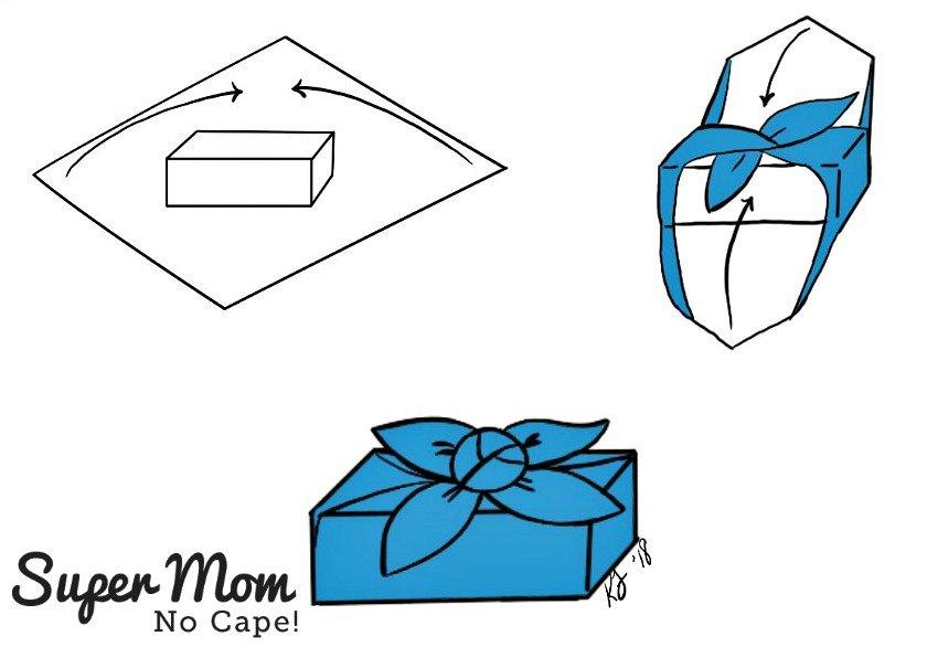 Wrapping a box in fabric furoshiki style